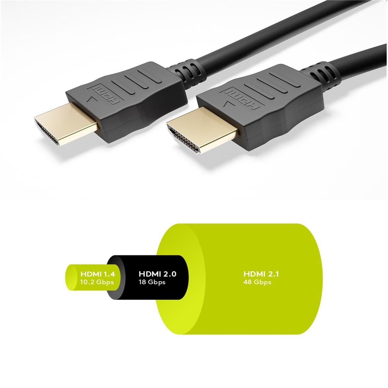 HDMI v2.1 M/M  3.0m до 8K(60 Hz/4320p) Goobay